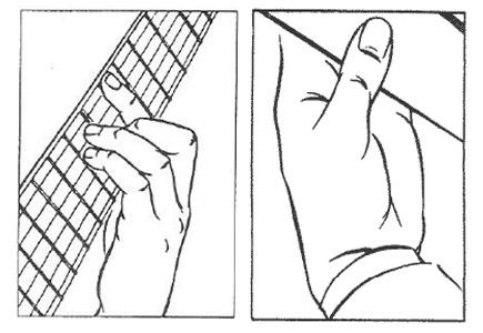 Положение руки при взятии баррэ фото